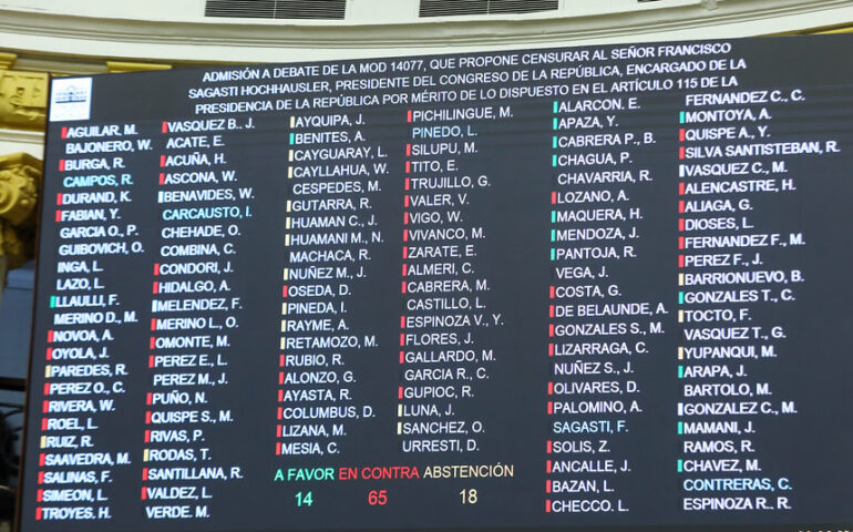 Votación de rechazo al intento de debatir mocion para vacar a Francisco Sagasti (Foto: Congreso de la República).