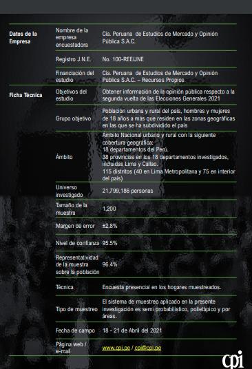 Ficha Tècnica CPI