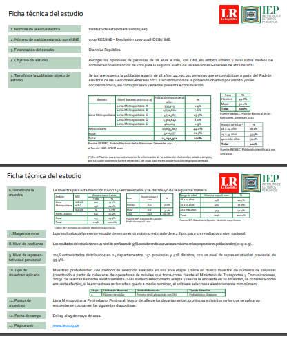 Ficha Técnica IEP