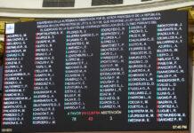 Votación por la insistencia de la autógrafa de ley, observada por el Ejecutivo, que interpreta la cuestión de confianza (Foto: Congreso de la República).
